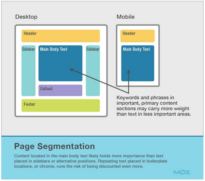 Page_Segmentation_for_Content_10292014